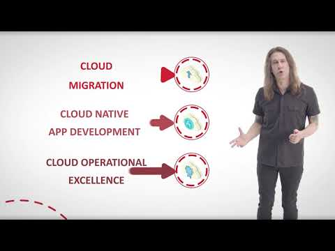 Trend Micro Cloud One Video