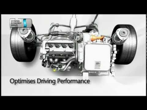 How A Hybrid Engine Works Drive Au