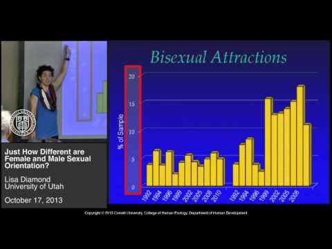 Lisa Diamond on sexual fluidity of men and women