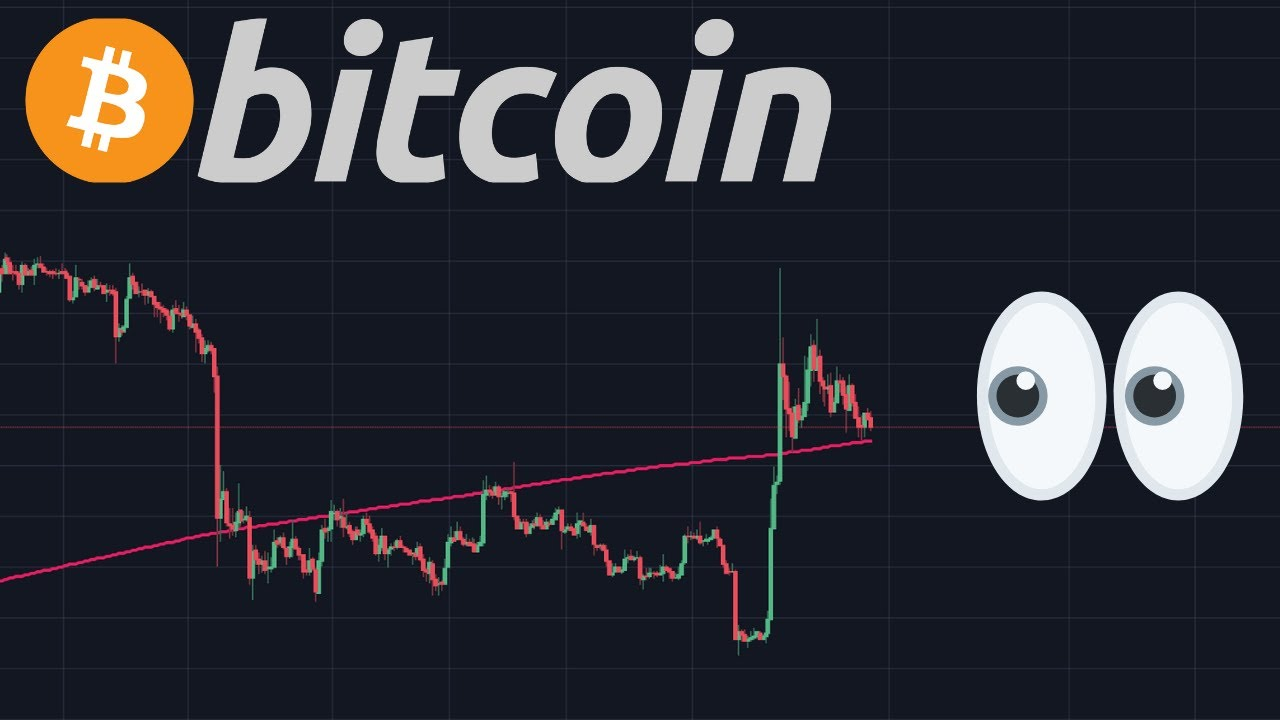 MASSIVE BITCOIN BUY SIGNAL RIGHT NOW!!! I'm Going Long!!!