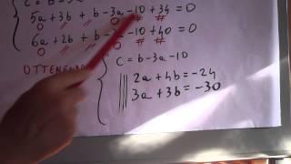 Equazione della circonferenza passante per tre punti