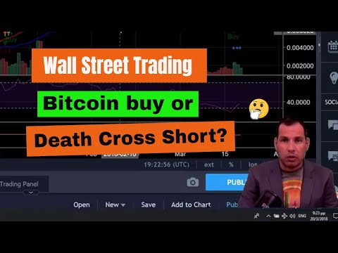 Bitcoin Price Update and Which Cryptocurrencies are ready for long trades!