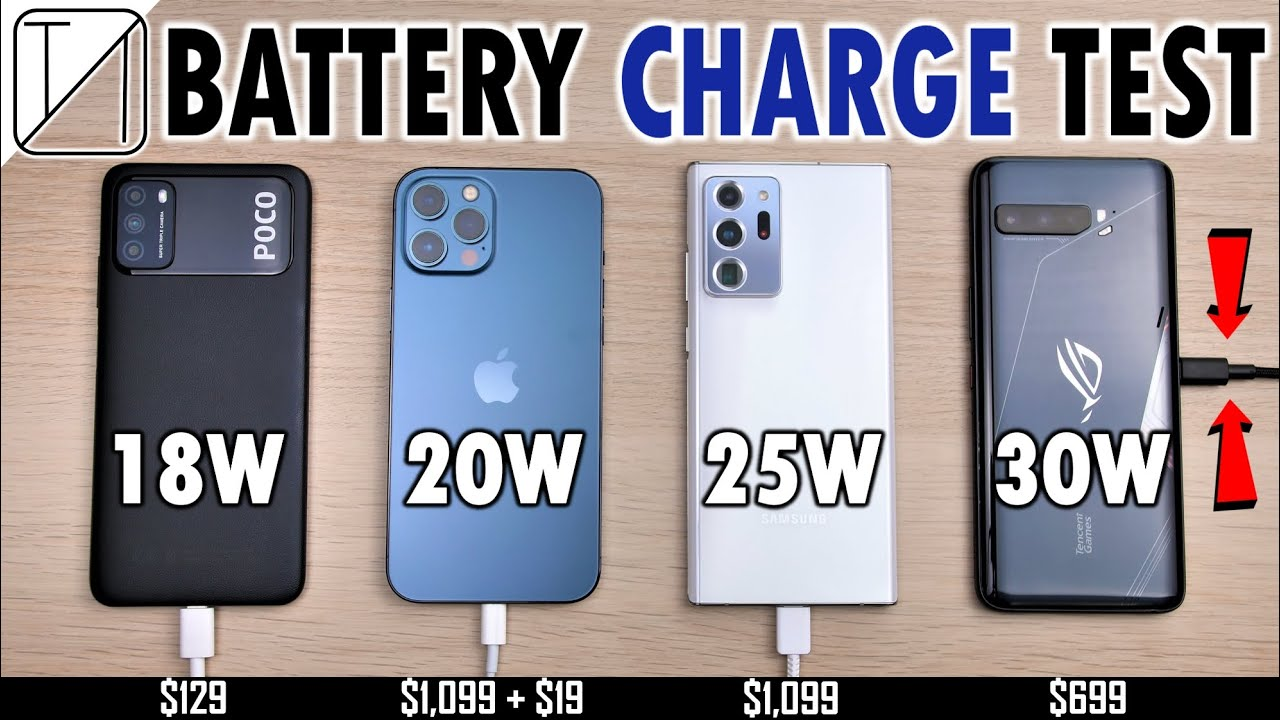 POCO M3 vs iPhone 12 Pro Max vs Samsung Note 20 Ultra vs Asus ROG Phone 3 Charging Speed Test