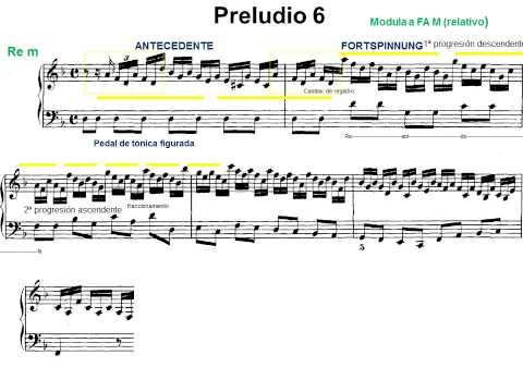 J. S. Bach. El clave bien temperado. Libro I. Preludio nº 6. Primera sección. Análisis Musical.