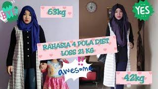 RAHASIA 4 Pola Diet Loss 21 Kg selama 4 Bulan ( Diet Menyenangkan ) !!!!!!