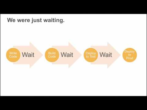 AWS April 2016 Webinar Series - Getting Started With Continuous Delivery on AWS