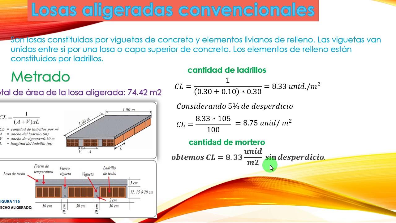Calculo de ladrillo en losas y calculo de concreto por for Cuantas tilapias por metro cubico