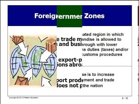 Chapter 6 Business Government Trade Relations