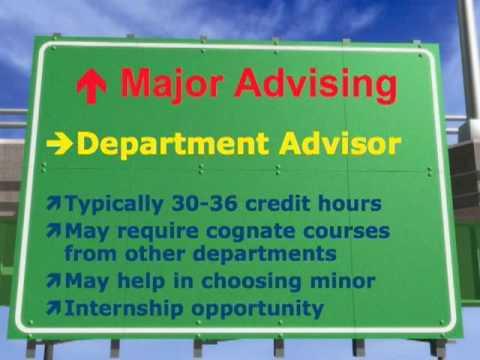 WMU College of Arts and Sciences Undergraduate Advising Process