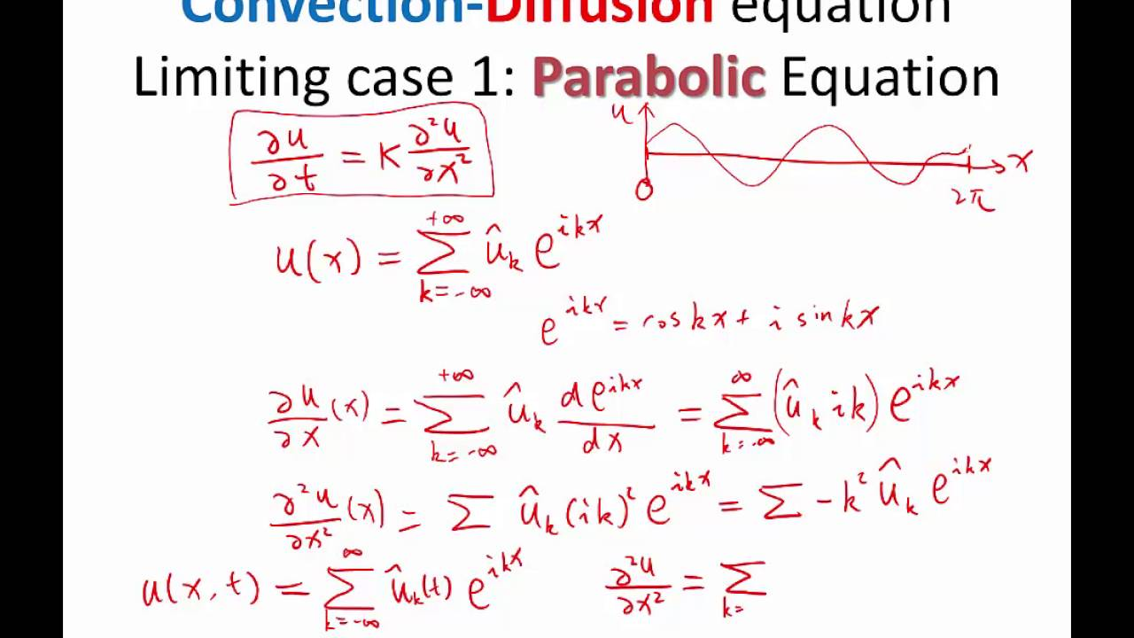 Lecture 01 Part 5: Fourier Analysis of the Heat Equation ...