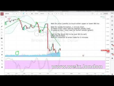 BLAZING TRADER Guatemala – Binary Options Trading Reviews