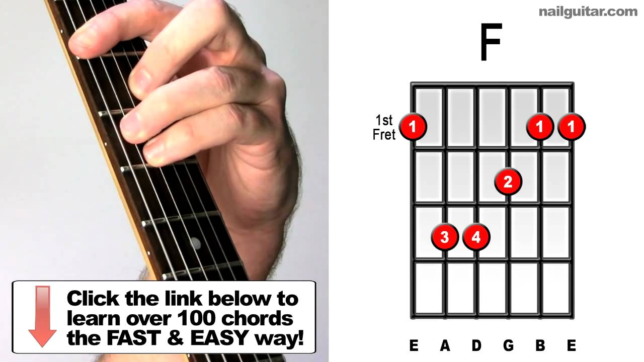 F Major How To Play Guitar Bar Chords For Songs Like Mr Jones