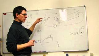 Elektrotechnik Teil 2