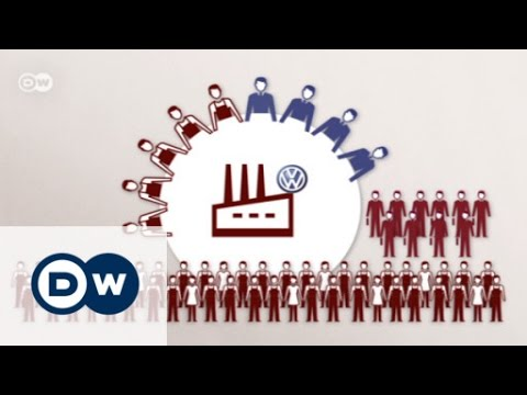 Who is Volkswagen? | Made in Germany