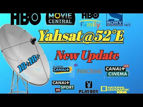 Turkmen,Alm@52East || Complete Channels list || Dish Setting || By Satellite Center