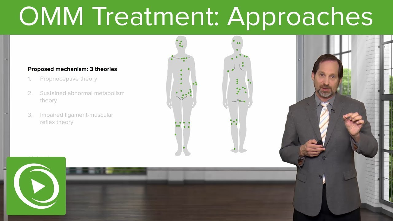 OMM Treatment Approaches – Osteopathic Manipulative Medicine (OMM) | Lecturio