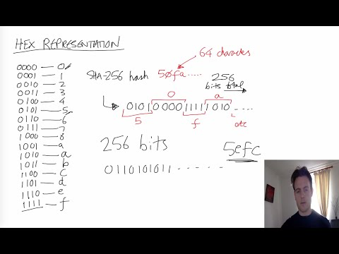 Cryptography/SSL 101 #2: Cryptographic hash functions