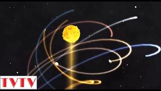 Thư Viện Thiên Văn - Hệ mặt trời và các hành tinh