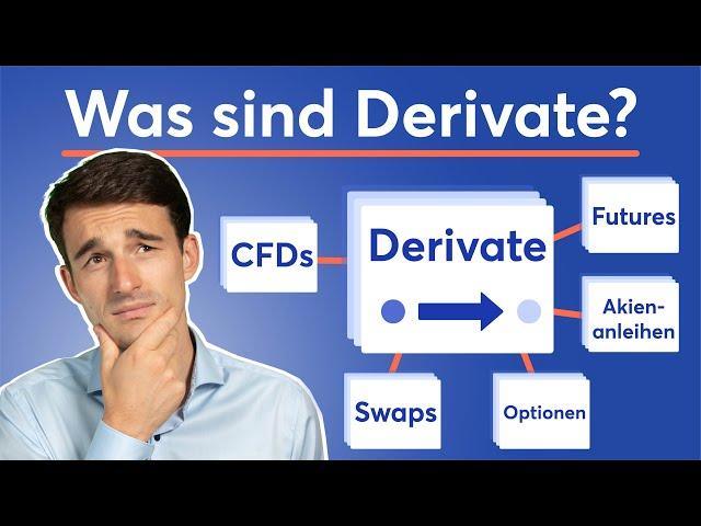 Was Sind Derivate Definition Und Erklarung Fur Einsteiger 15
