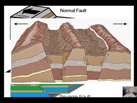 sedimentary dating layers