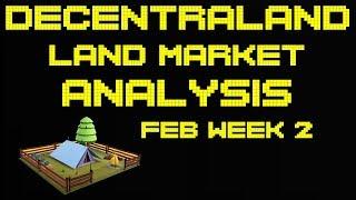 Decentraland Land Market Analysis - Best Deals for February Week 2.