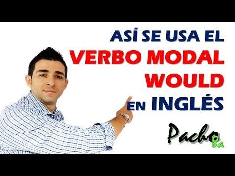 Download Así se usa el verbo modal WOULD en inglés - Incluye práctica al final