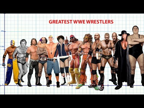 Greatest WWE Wrestlers Height Comparison 2018