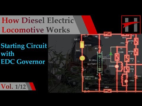 How Diesel Electric Loco Works (3D Animation) #1/12:Starting Circuit of DC-DC Loco with EDC Governor