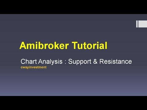 Amibroker Tutorial-Support & Resistance