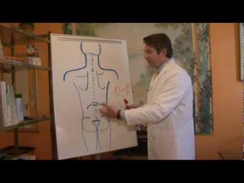 остеохондроз пояснично крестцового отдела позвоночника симптомы и лечение