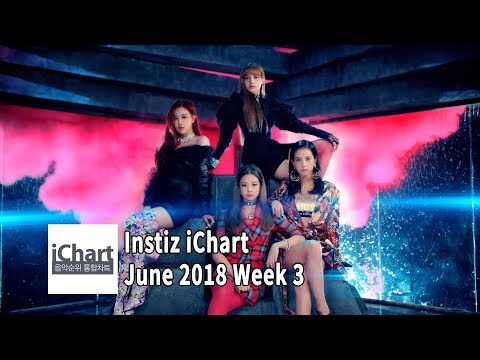 Top 20 Instiz iChart Sales Chart - June 2018 Week 3