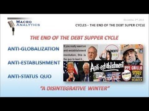 MACRO ANALYTICS - 12 02 16 - Cycles - Anti-Globalization - Debt Super Cycle - w/Charles Hu