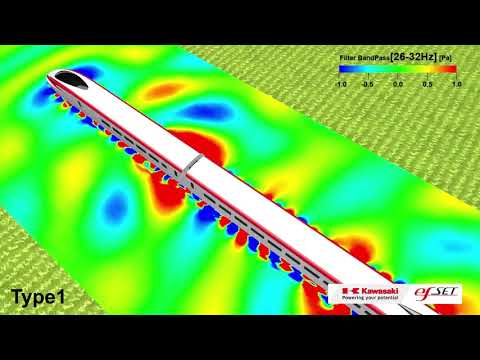 Kawasaki Heavy Industries Train Animation using Exa PowerFLOW