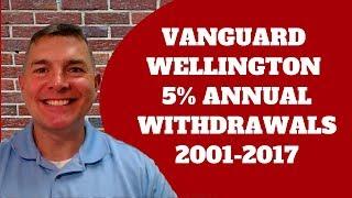 Vanguard Wellington 5% Withdrawals 2001-2017