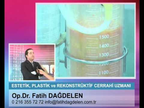 Liposuction Sonrası Korse Kullanımı - Op.Dr.Fatih Dağdelen