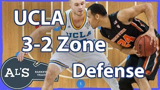 UCLA 3-2 Zone Basketball Defense