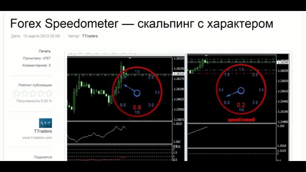 Скачать индикатор форекс спидометр аренда советника форекс
