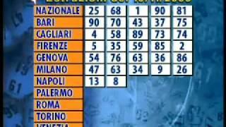 Estrazioni Lotto 10/ 11/ 09