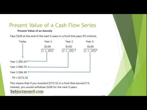 how to work out present value compound interest