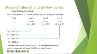 Time Value of Money TVM Lesson/Tutorial Future/Present Value Formula Interest Annuities Perpetuities