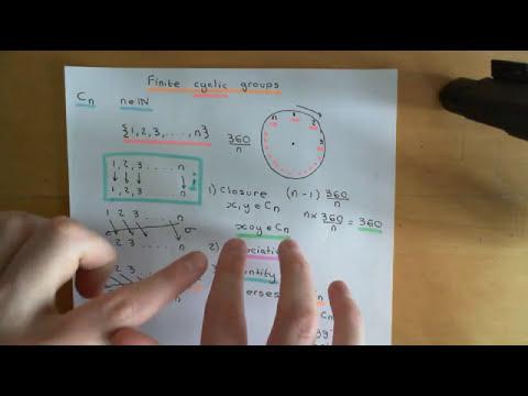 Finite Cyclic Groups Part 1