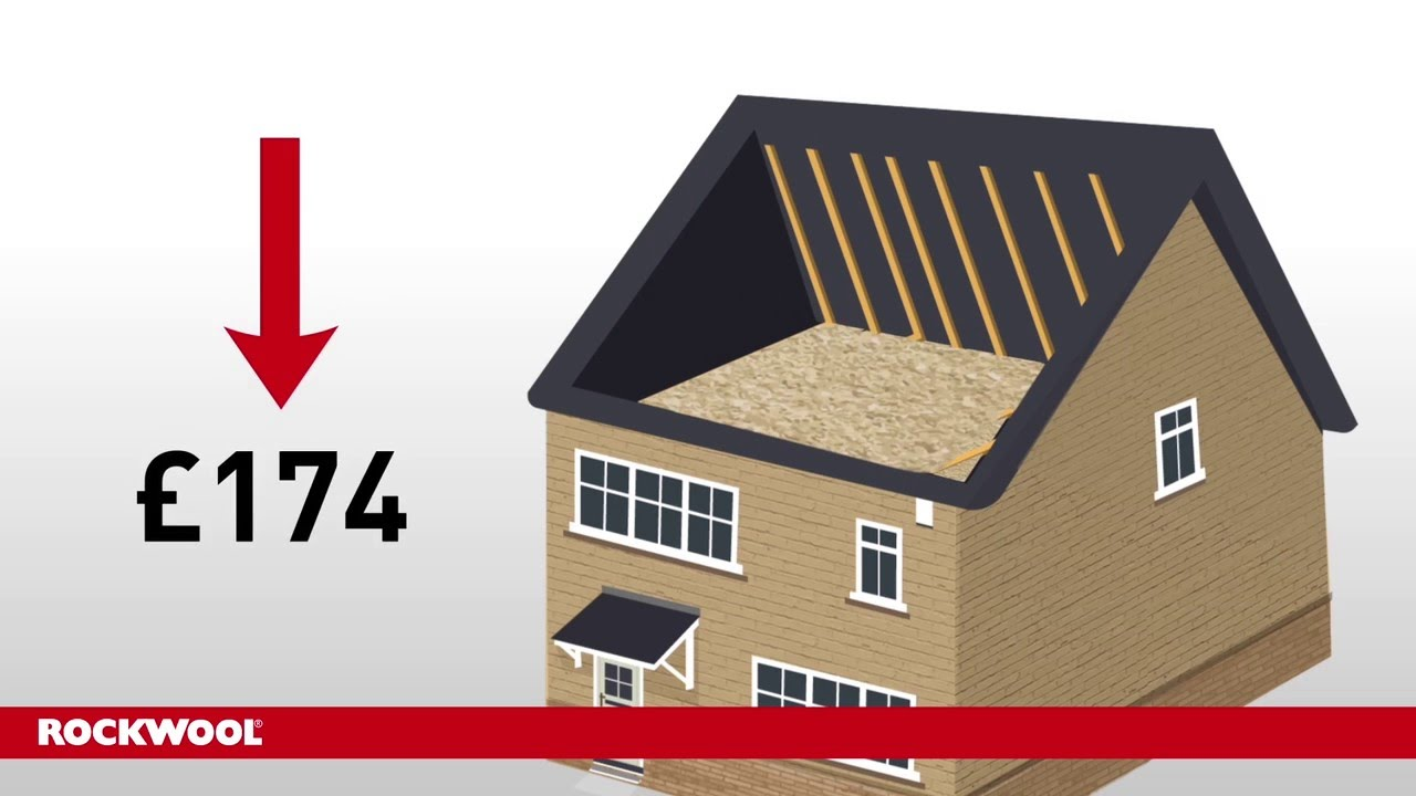 How To Install Loft insulation With ROCKWOOL Thermal Insulation Roll