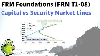 Capital market line (CML) versus security market line (SML), FRM T1-8