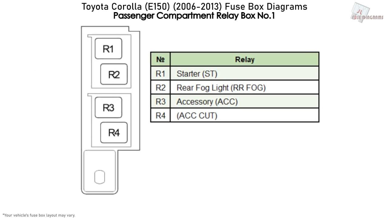 [EQHS_1162]  Toyota Corolla (E150) (2006-2013) Fuse Box Diagrams - YouTube | Fuse Box Diagram Of A 2006 Toyota Corolla S |  | YouTube