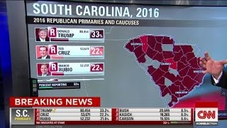 The county breakdown of S.C.'s GOP primary