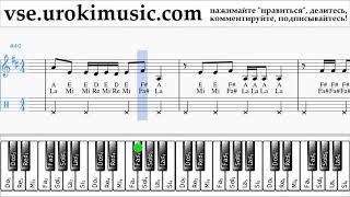 Уроки Фортепиано (правая рука) Bebe Rexha - I'm A Mess Ноты Самоучитель um-i821