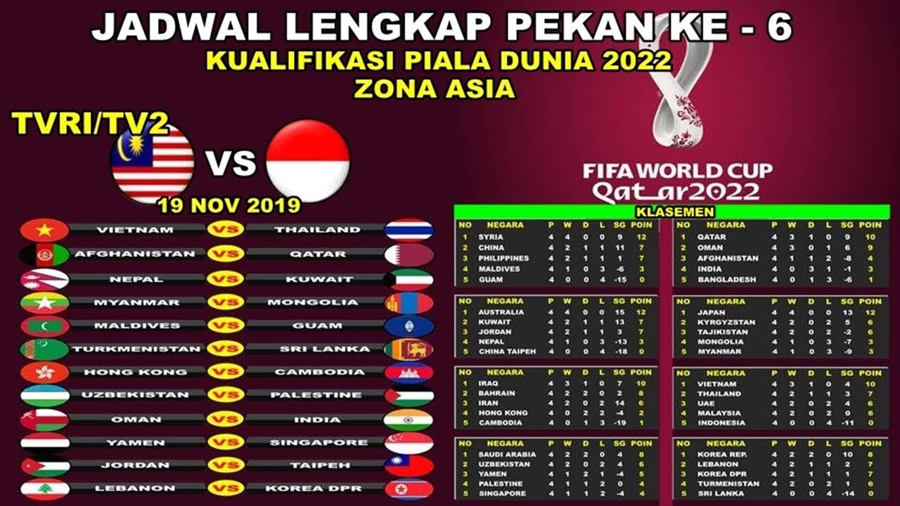 Jadwal Lengkap Pekan Ke 6 Kualifikasi Piala Dunia 2022 Zona Asia Fifa World Cup 2022 Qualifiers Youtube