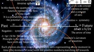 A video response to God and cosmology.