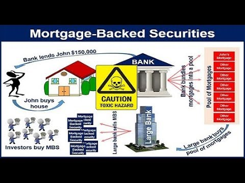 who-is-buying-up-the-toxic-mortgage-backed-securities-(mbs)-that-the-fed-is-selling?