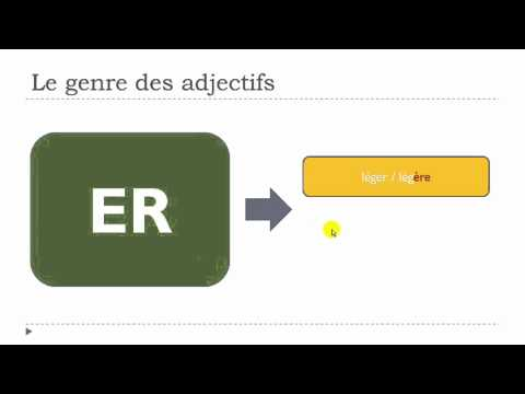 Learn French Today # The adjectives